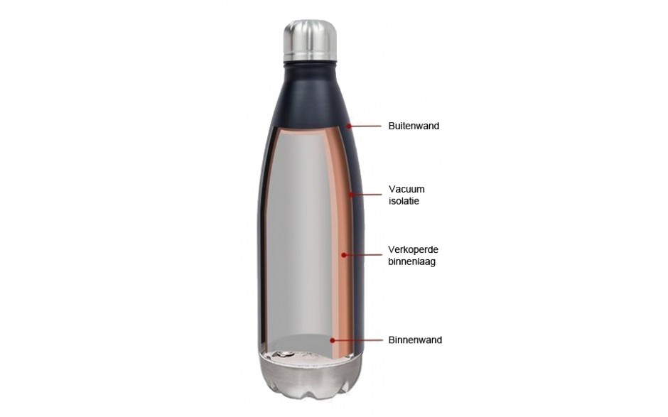 Waterfles 500ml RVS / Space collection Black & Silver / Thermofles Thermokan Isoleerfles / HaverCo